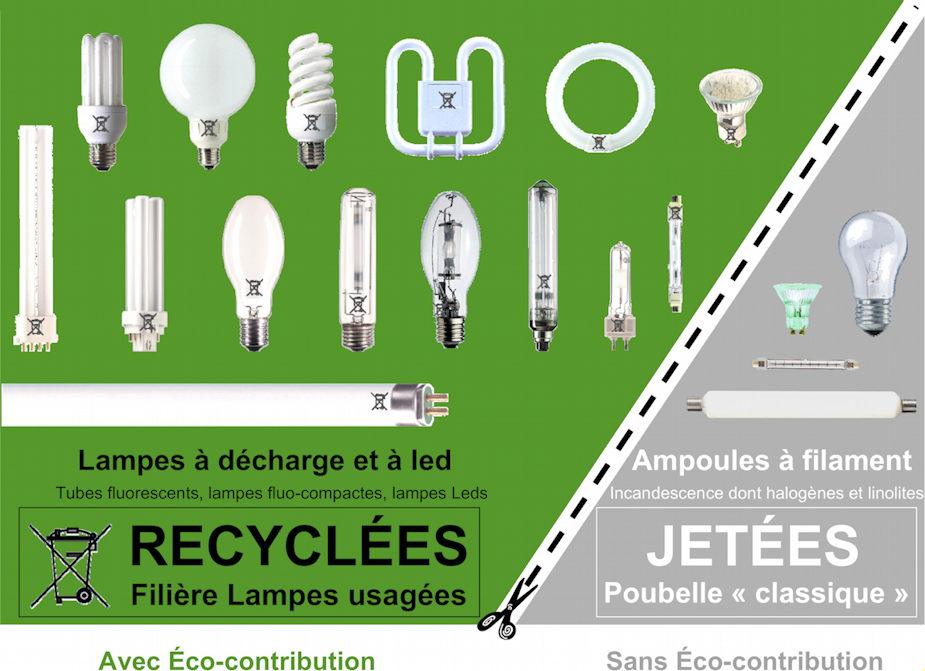 tri sélectif ampoules lampes